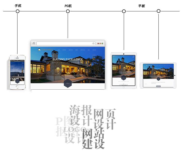 网站建设网页定制作设计公司做仿商城网站页模板开发一条龙